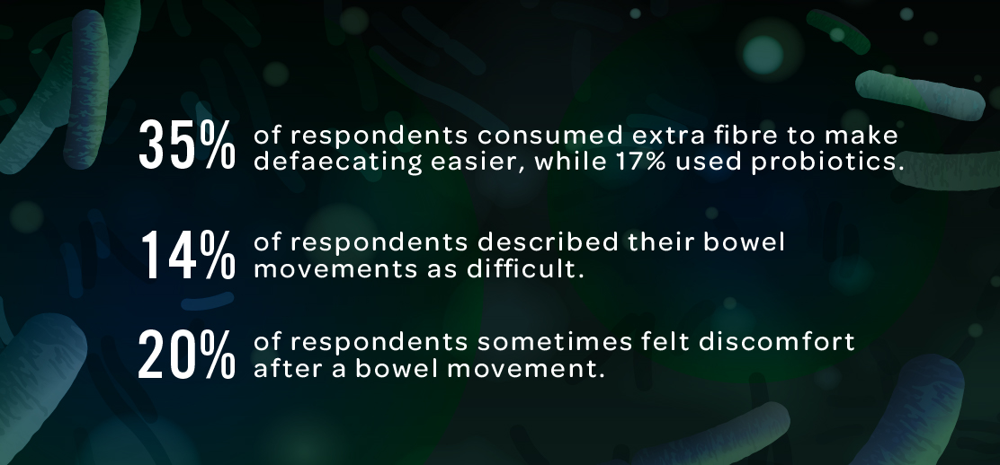 difficulty-during-bowel-movements