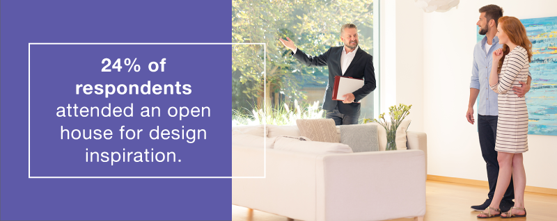 24% of respondents attended an open house for design inspiration